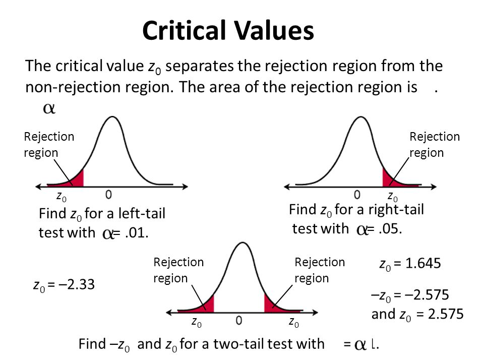 Critical Values The critical value z0 separates the rejection region from the non-rejection region. The area of the rejection region is .