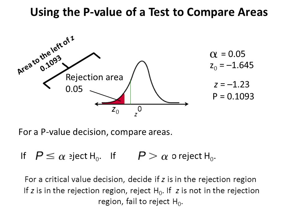 Using the P-value of a Test to Compare Areas