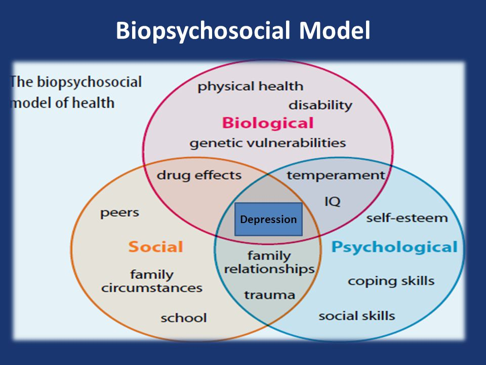 social and biological factors that contribute to depression The causes of depression are not fully understood, but we do know that a combination of psychological, social, genetic and biological factors can contribute to its.
