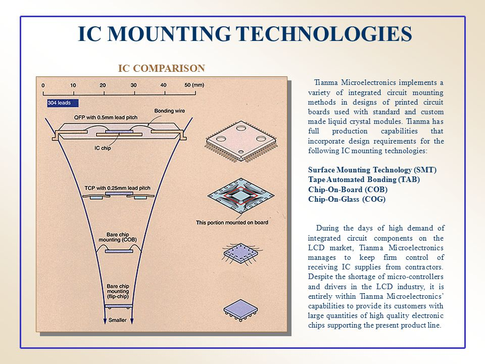 IC MOUNTING TECHNOLOGIES