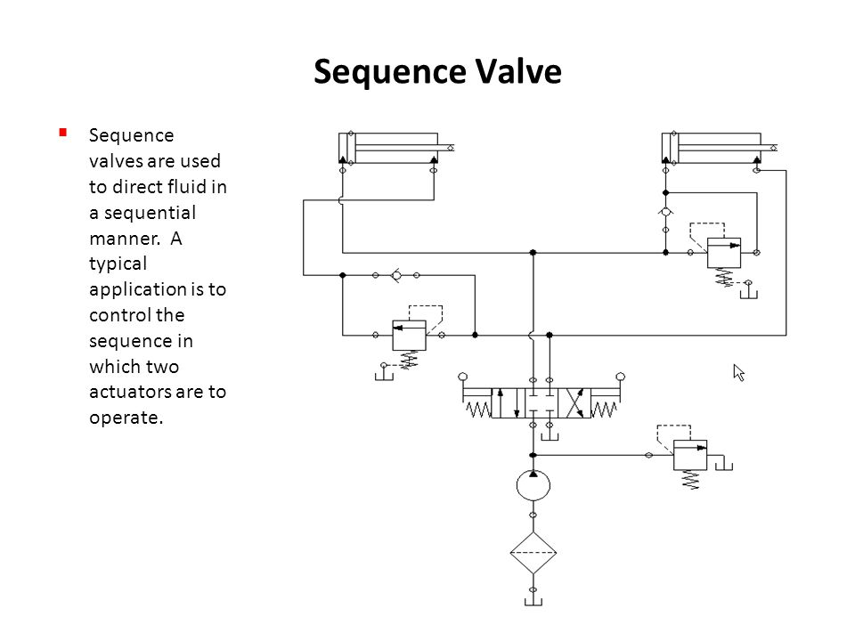 Hydraulic Valves. - ppt download
