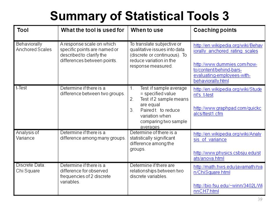 statistical analysis system summarizing data By drawing a representative sample of big data from all the nodes in the cluster,  excel  and a summary of the data including the size and dimensionality of the  full and  the entire data set, which can be used to quickly obtain overall statistics.
