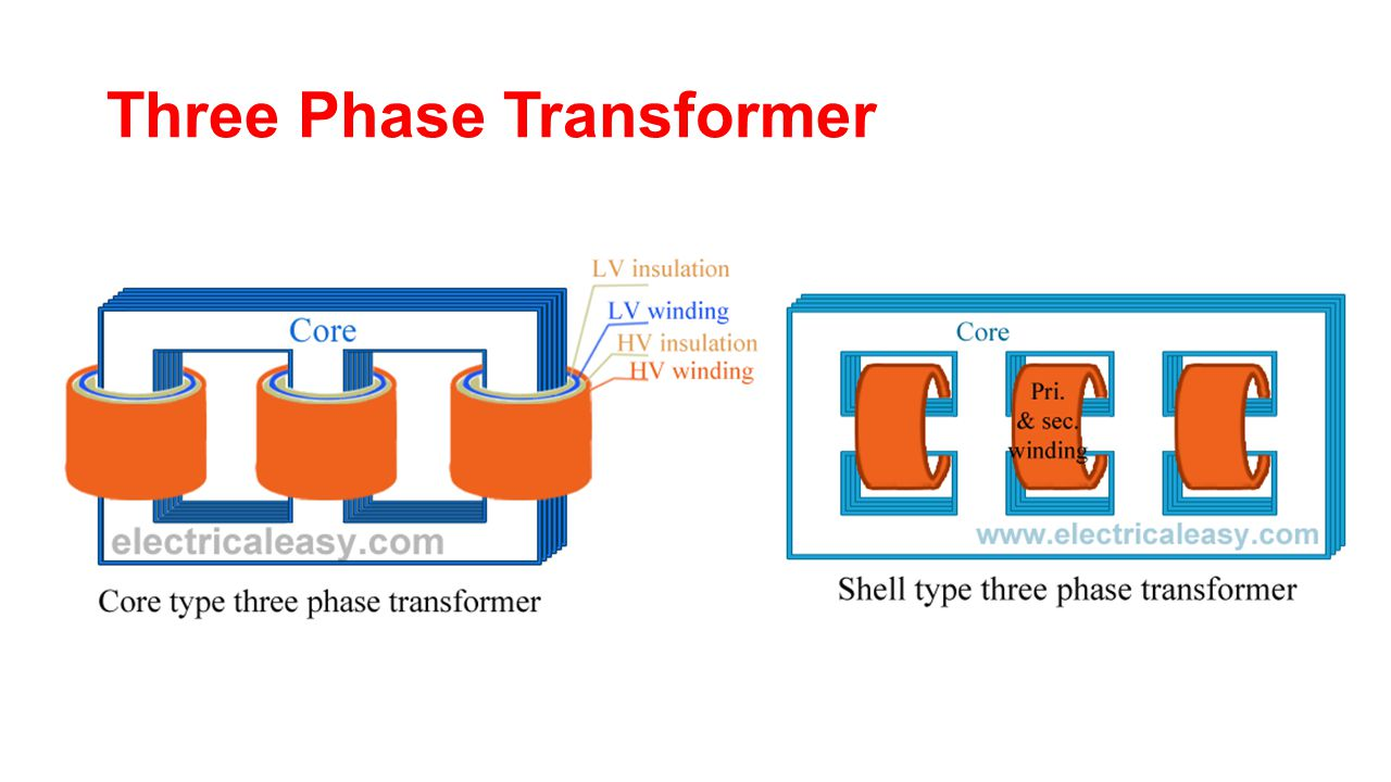 transformer chapter ppt video online download. Black Bedroom Furniture Sets. Home Design Ideas