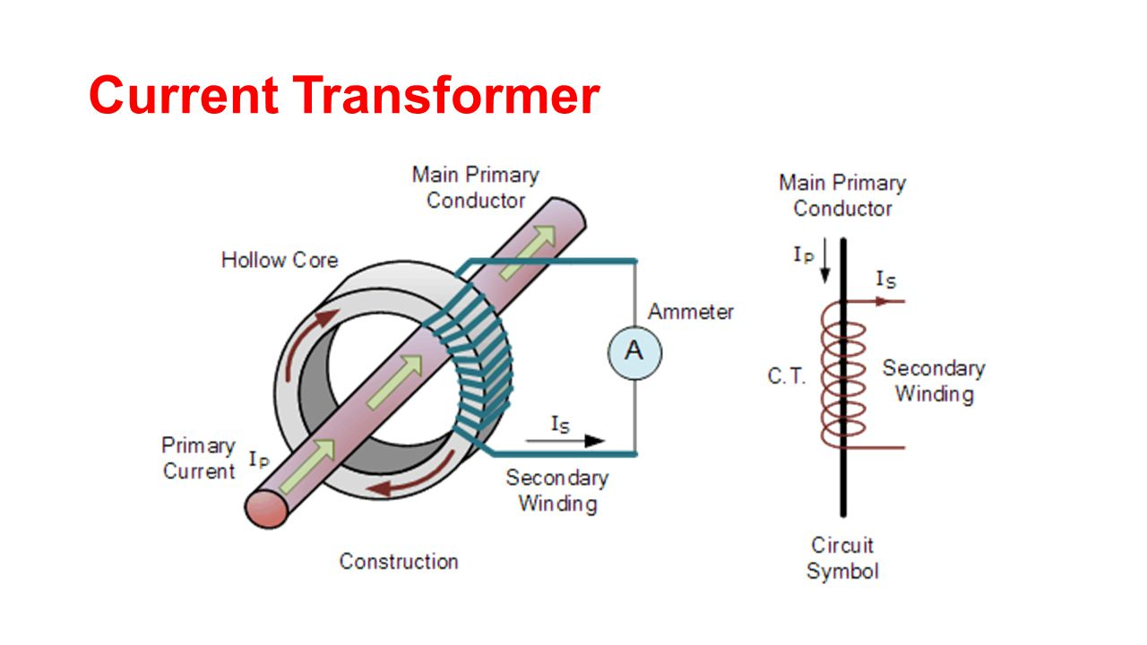 Transformer Chapter Ppt Video Online Download