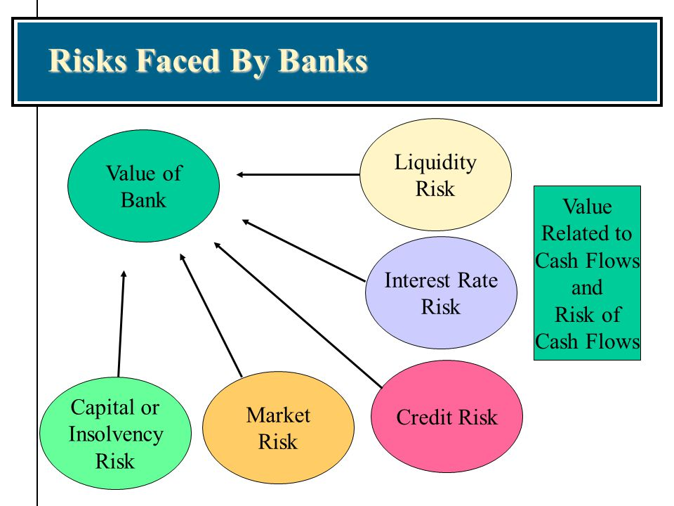 "risks in banks ""i fear memories may be fading banks in the united states are profitable and well capitalised, and their requests for regulatory relief are falling."