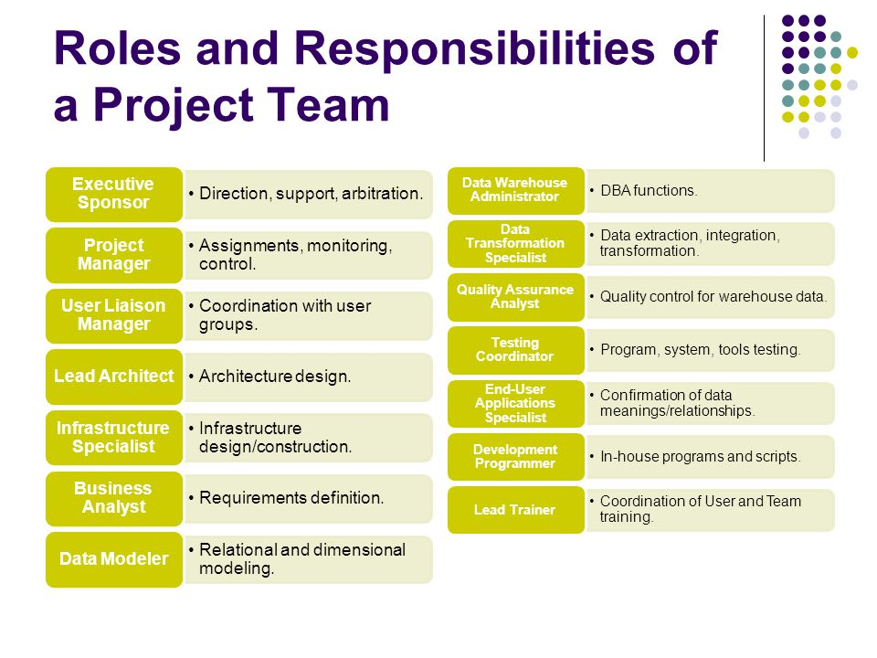 task specialist and socio emotional role of a team member Functional group roles include both task and to successfully and productively attain the goal, the team members must take responsibility for identifying and.