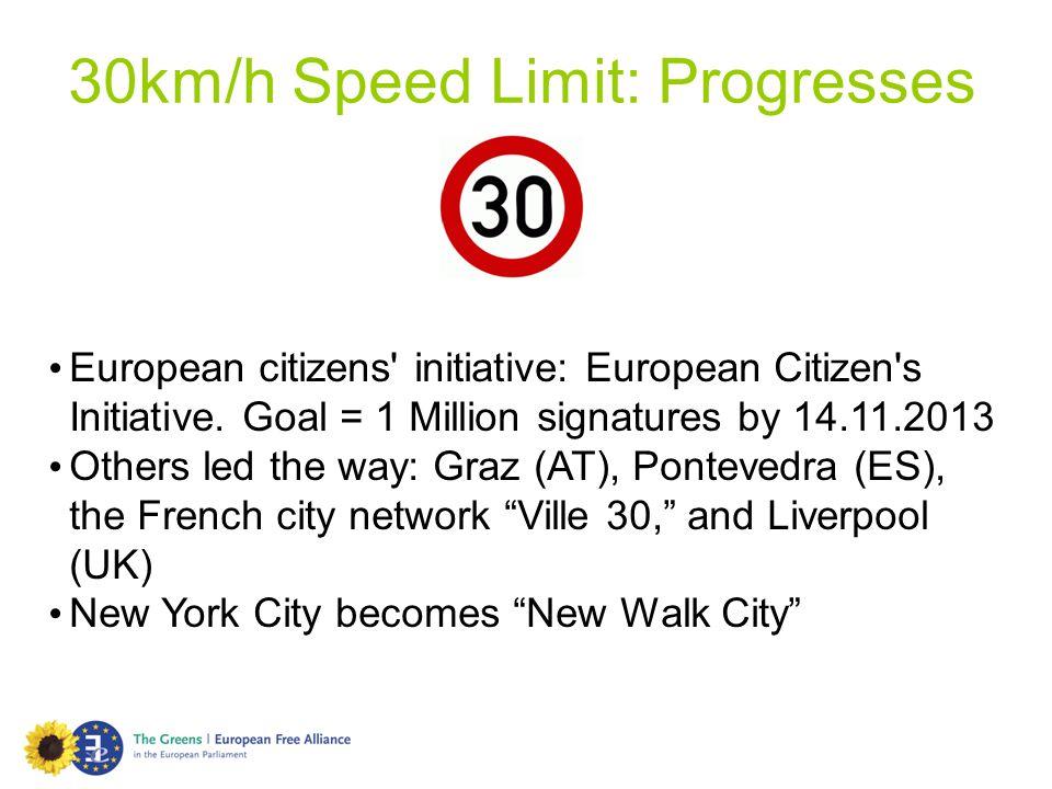 30km/h Speed Limit: Progresses