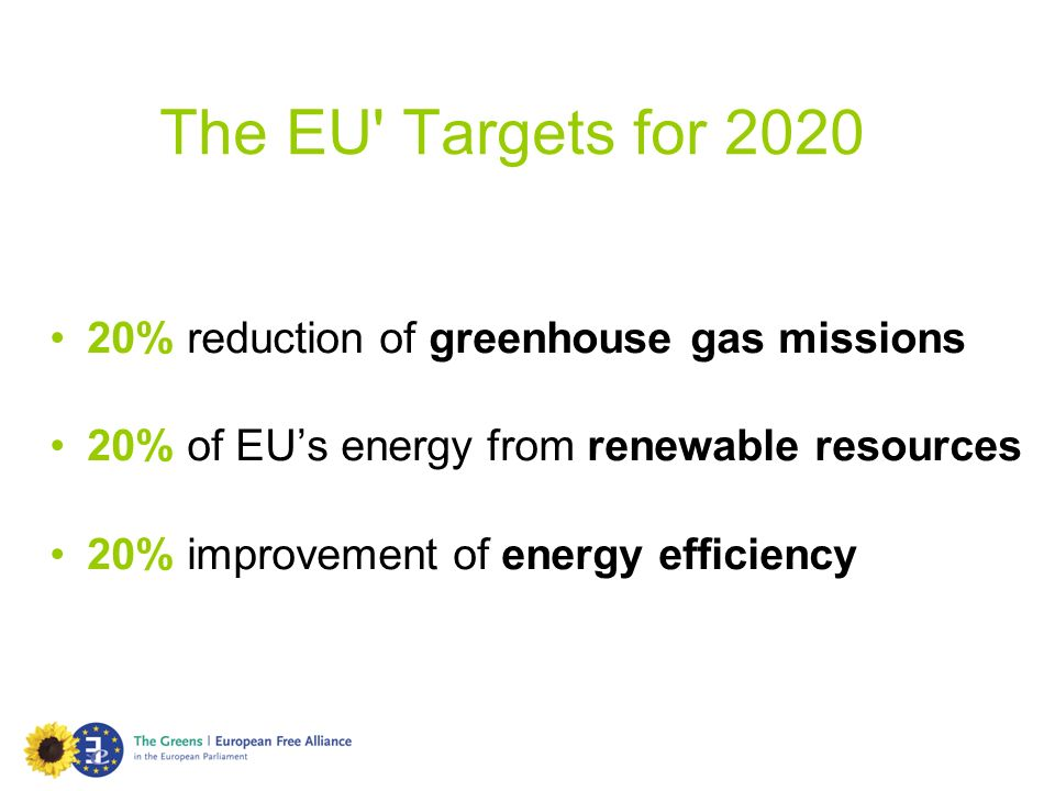The EU Targets for 2020 20% reduction of greenhouse gas missions
