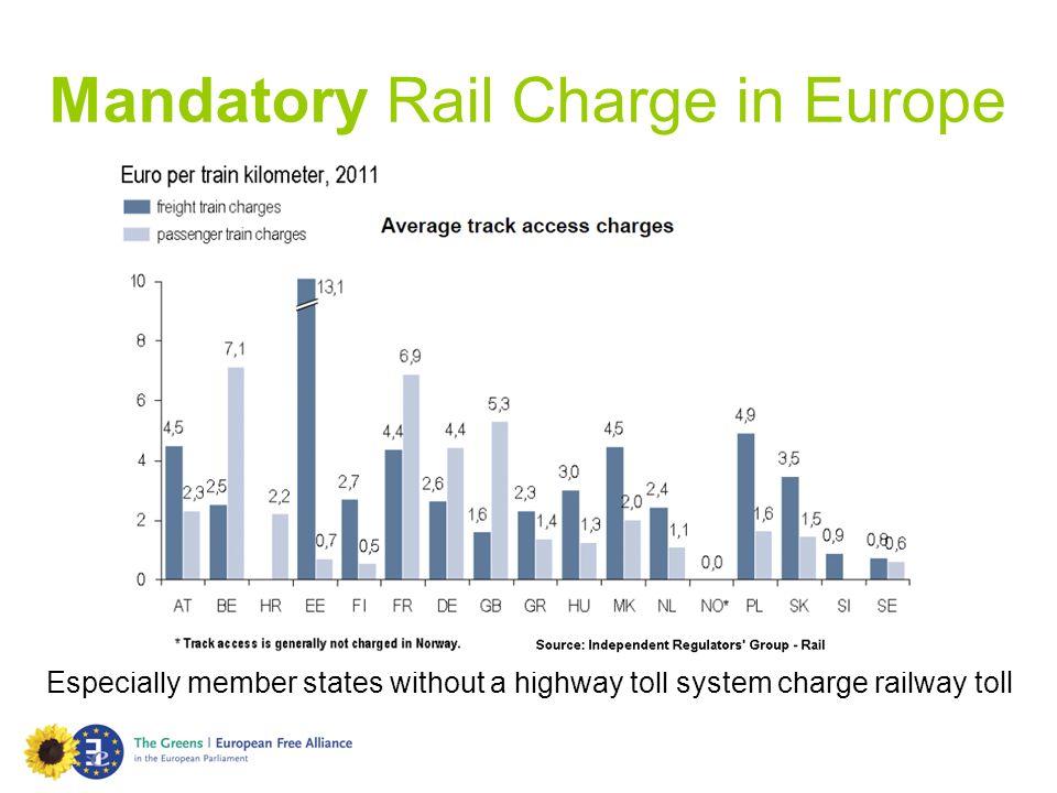 Mandatory Rail Charge in Europe