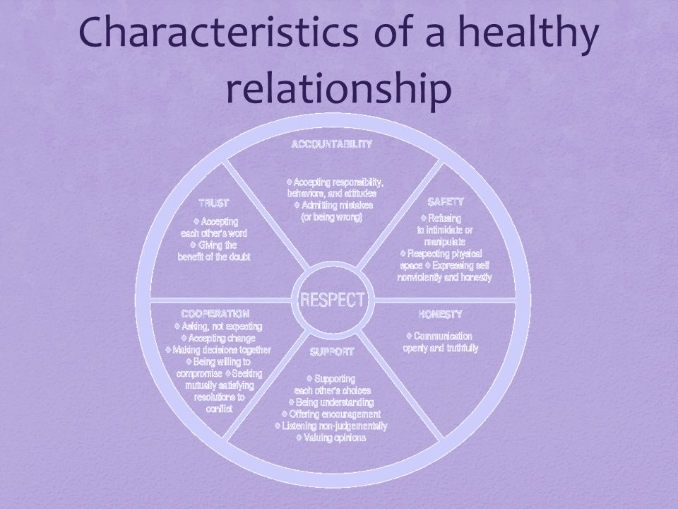 qualities of a healthy relationship