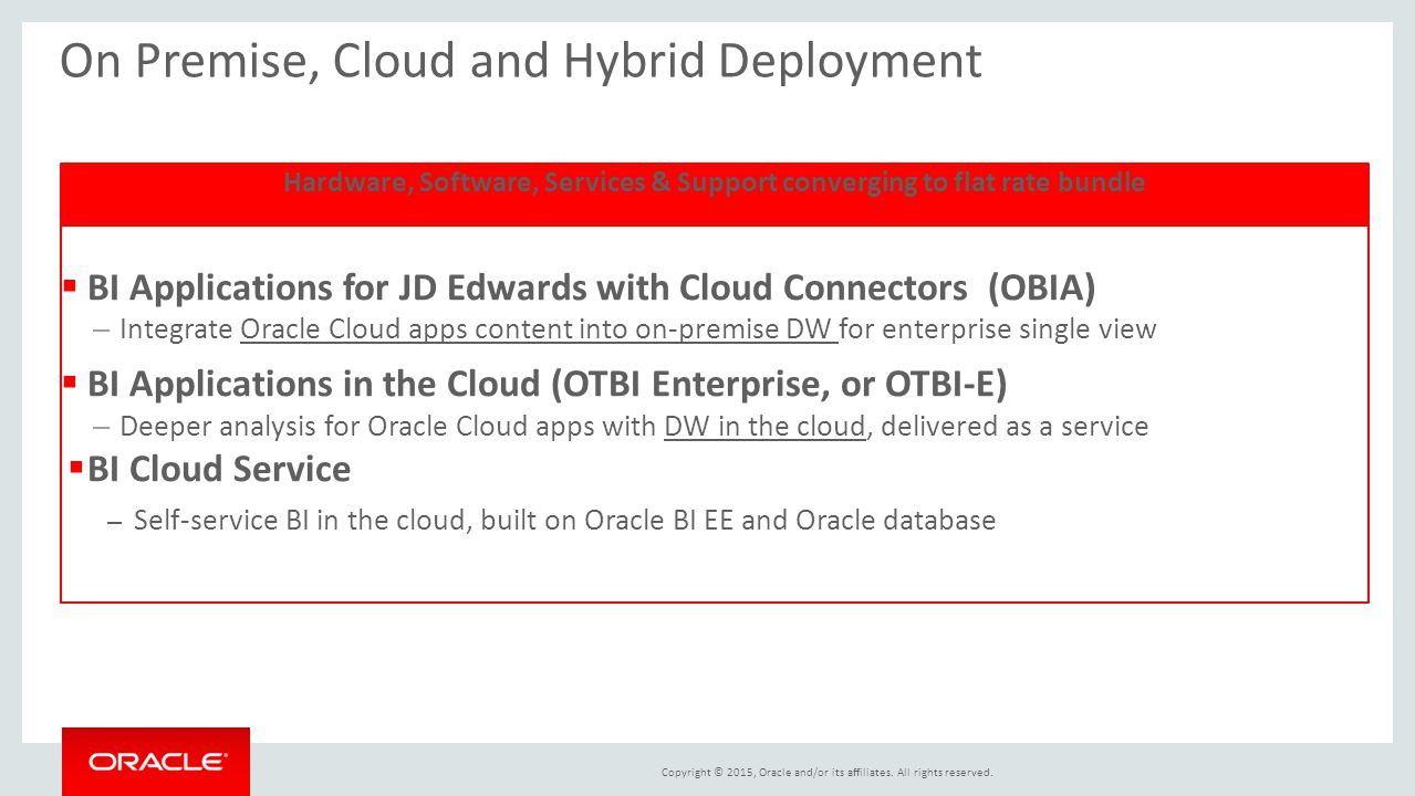 On Premise, Cloud and Hybrid Deployment