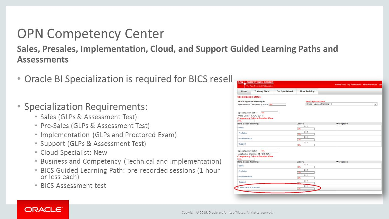 OPN Competency Center Sales, Presales, Implementation, Cloud, and Support Guided Learning Paths and Assessments.