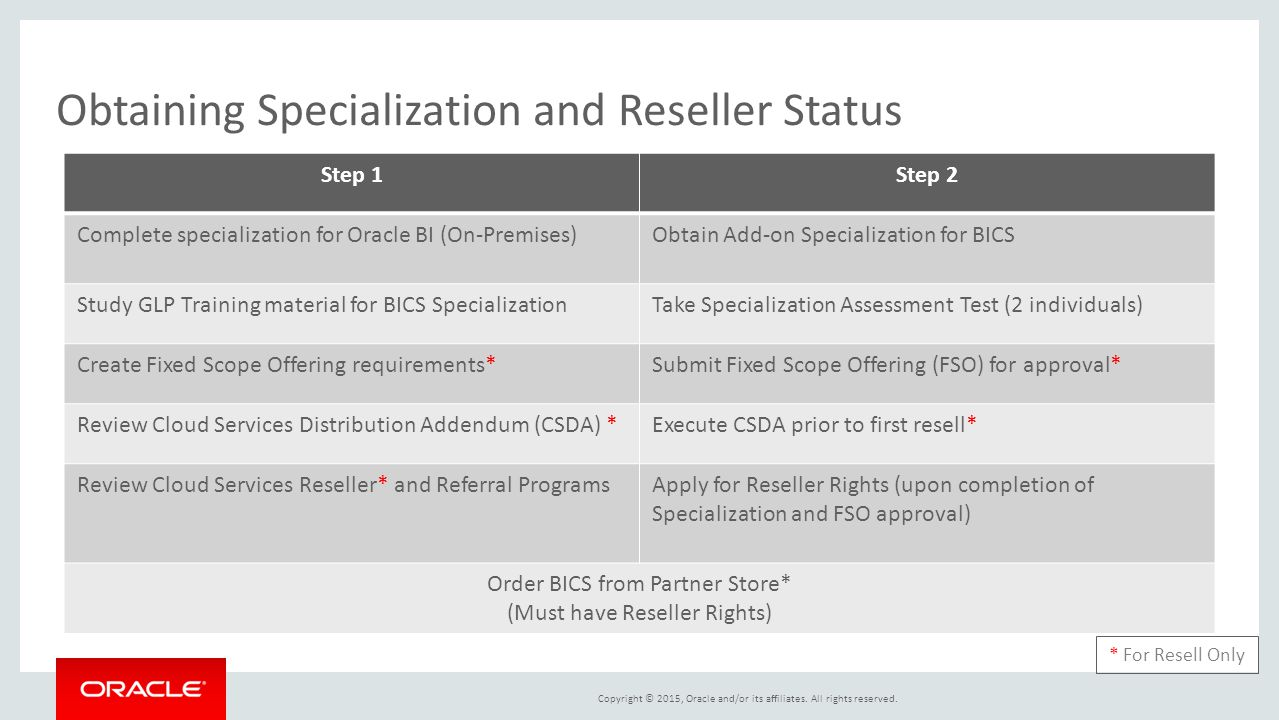 Obtaining Specialization and Reseller Status