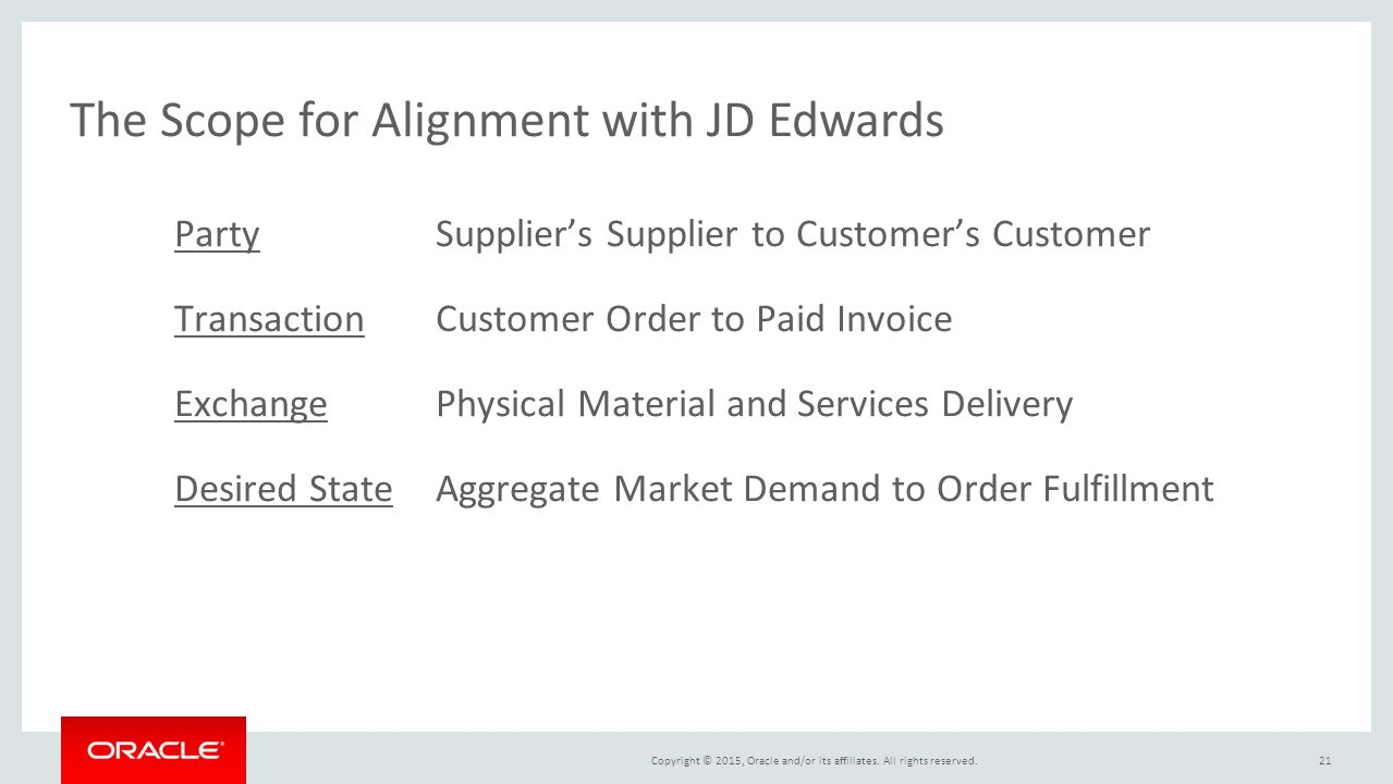 The Scope for Alignment with JD Edwards