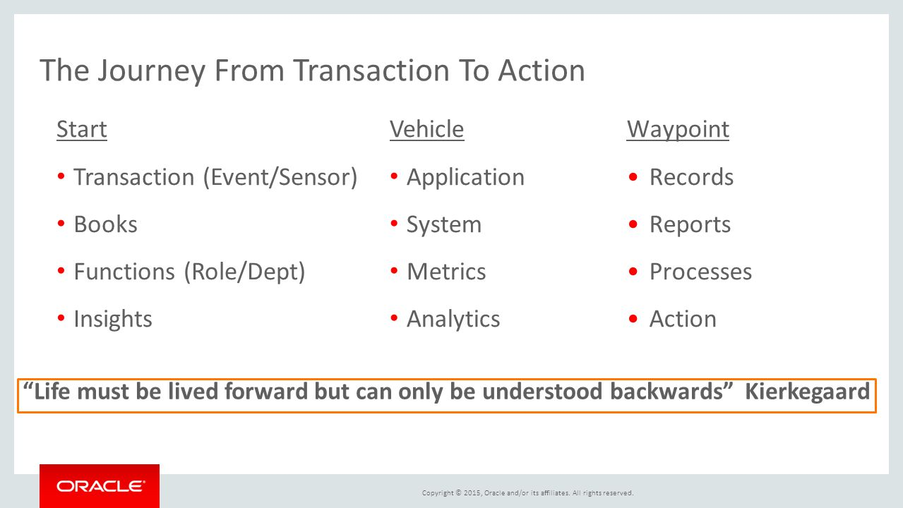The Journey From Transaction To Action