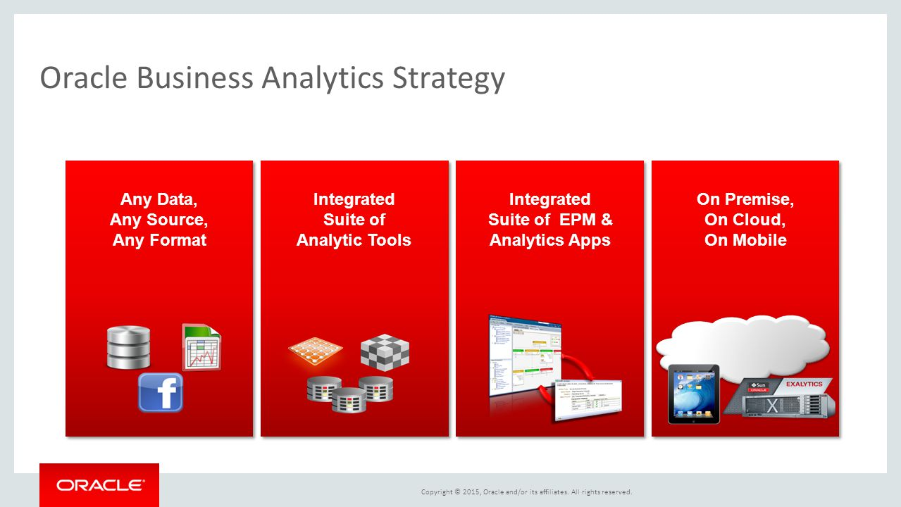 Oracle Business Analytics Strategy