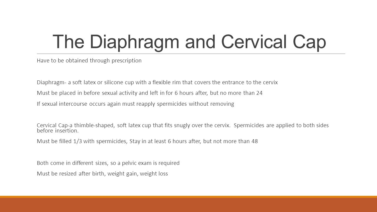 The Diaphragm and Cervical Cap