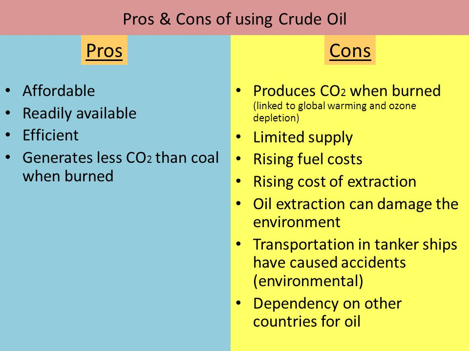 Pros And Cons Of Using Natural Resources
