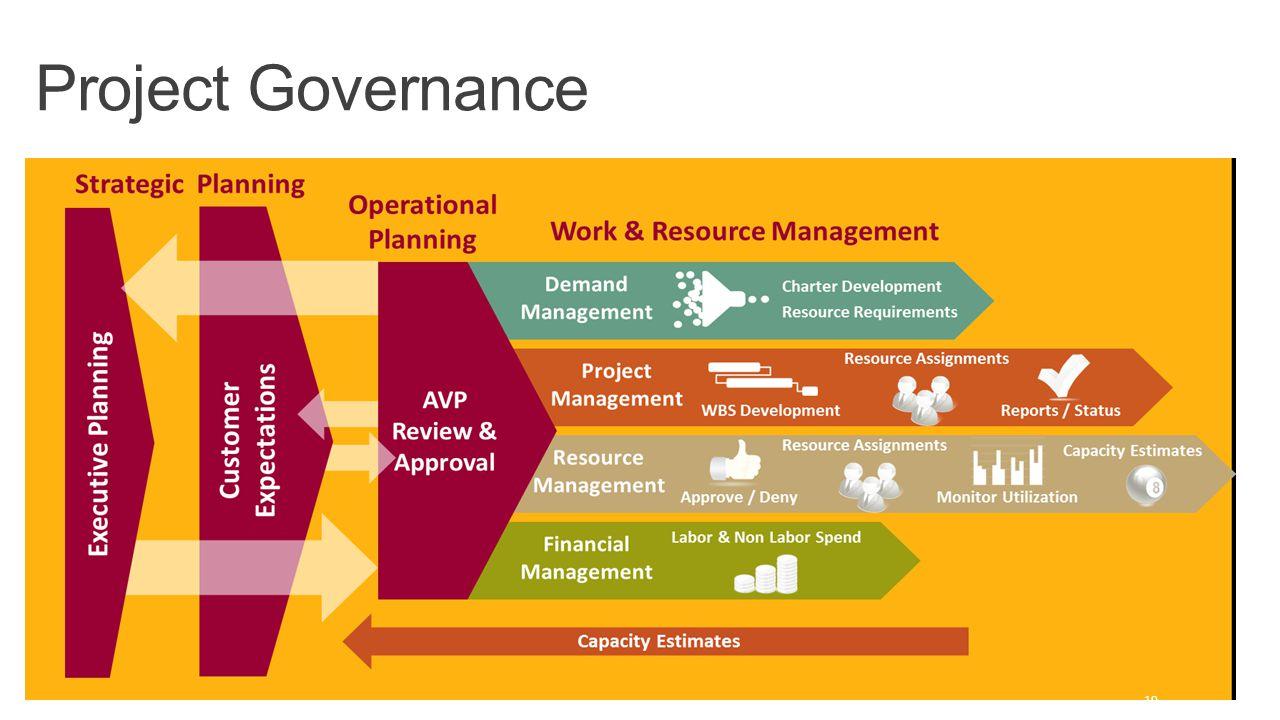 change management plans templates
