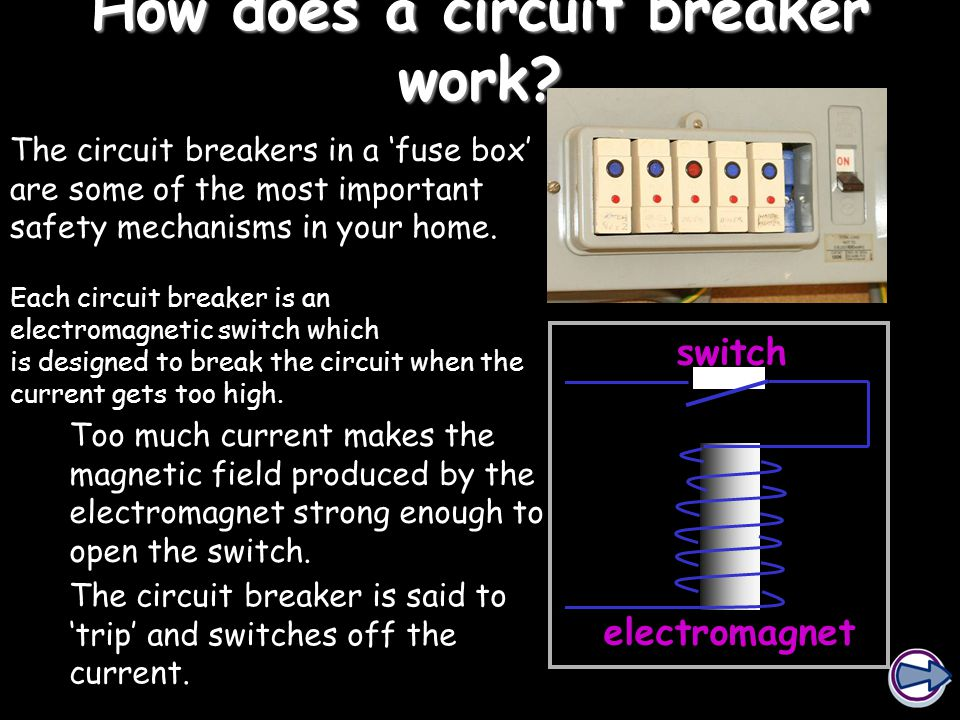 understanding how a circuit breaker works Fuses and circuit breakers you should know how the fuses or circuit breakers, which are used to protect electrical circuits and appliances, work.