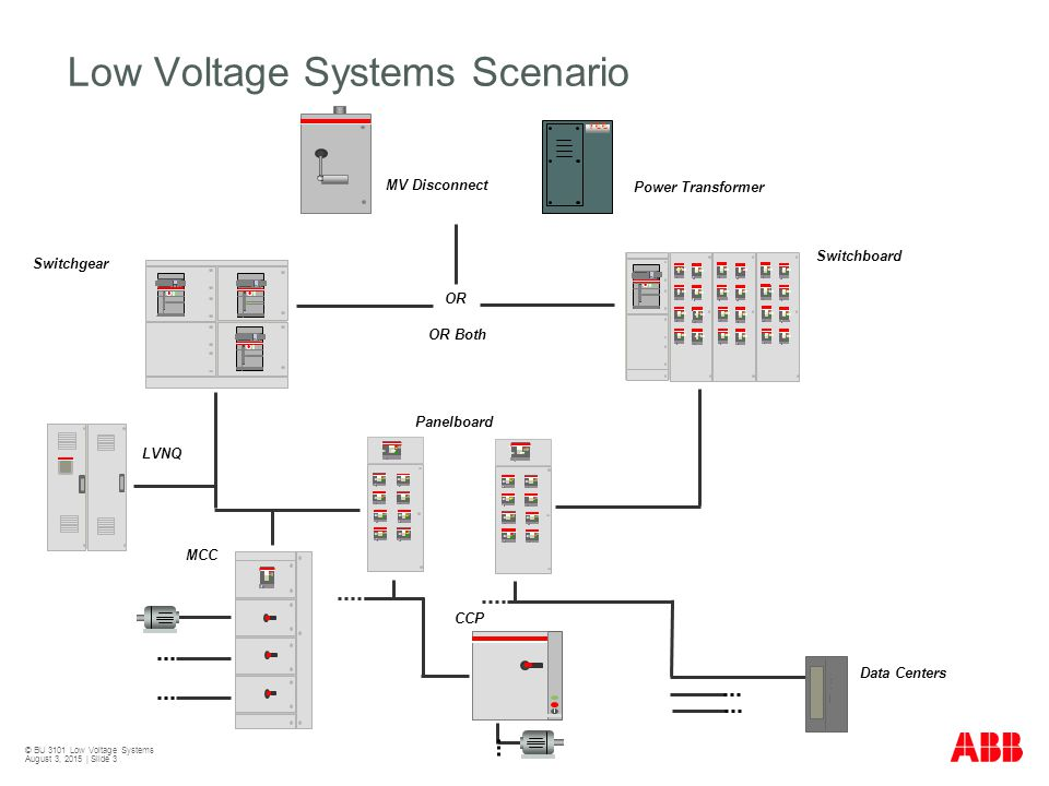Low Voltage Data : Maxsg low voltage switchgear ppt video online download