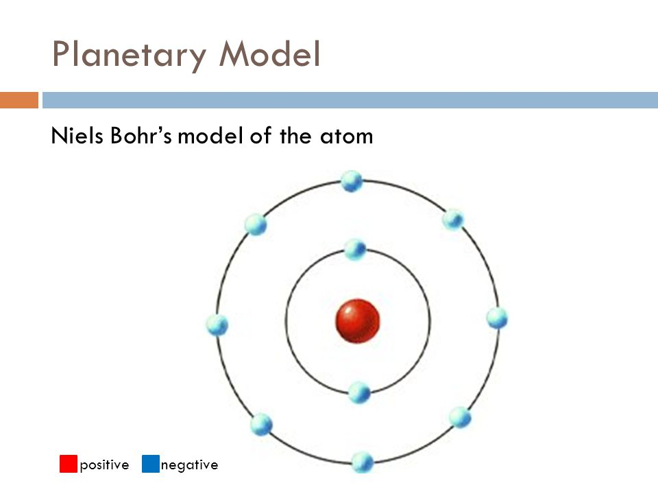 niels bohr s model of the hydrogen The bohr's model of the hydrogen atom was introduced in 1913 by the danish  physicist niels bohr bohr described the atomic hydrogen model as a positively.