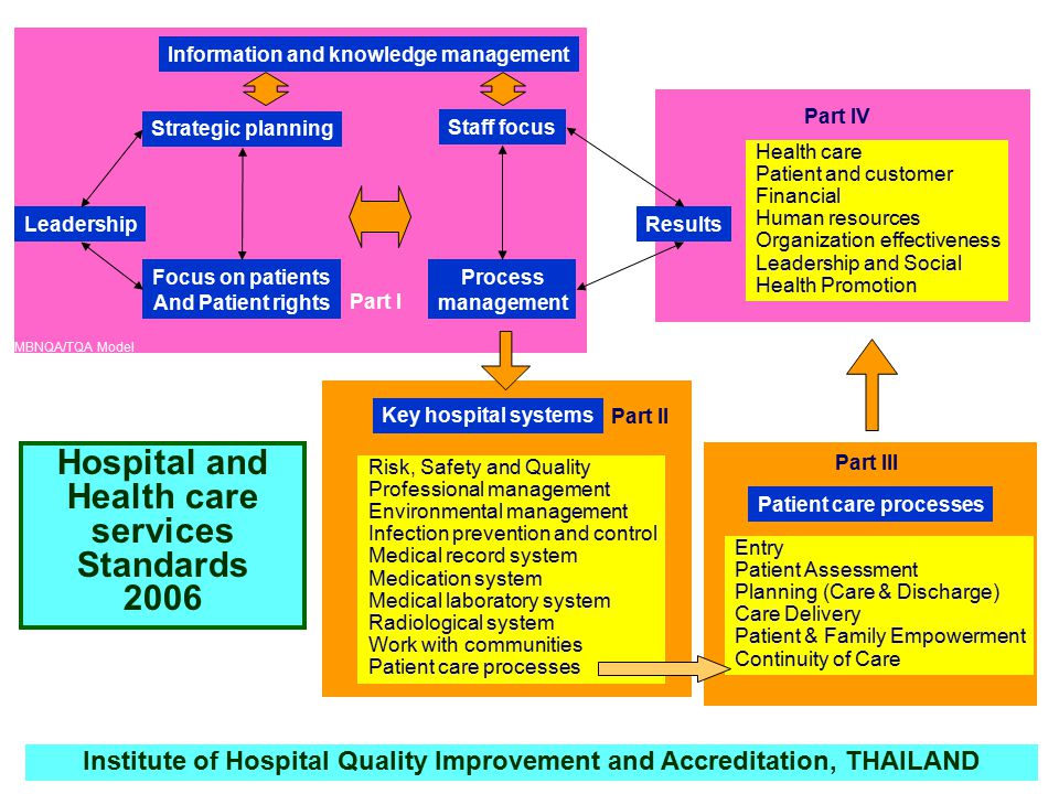 a comparison of a nursing leaders and managers in health care organization Development of self as an ethical leader interprofessional health care planning  and delivery strategic use of organizational, workforce, and  about the  differences between the executive nurse leader and the clinical nurse leader   nurse leader:   rolespdf.