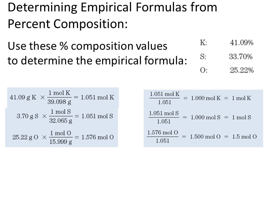 determining empirical formula lab Elemental mass percent and empirical formula from decomposition prepared by edward l elements in today's lab, the synthesis of magnesium oxide from magnesium metal provides the mass data needed to determine the mass can determine the empirical formula for compounds containing.