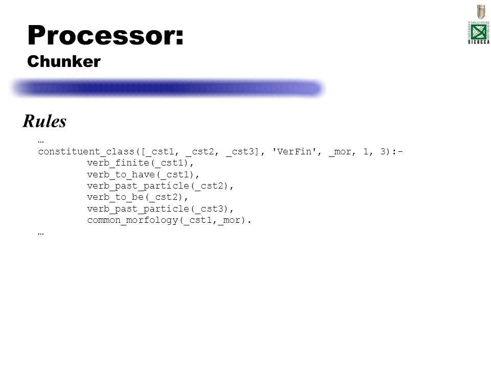 Processor: Chunker Rules …