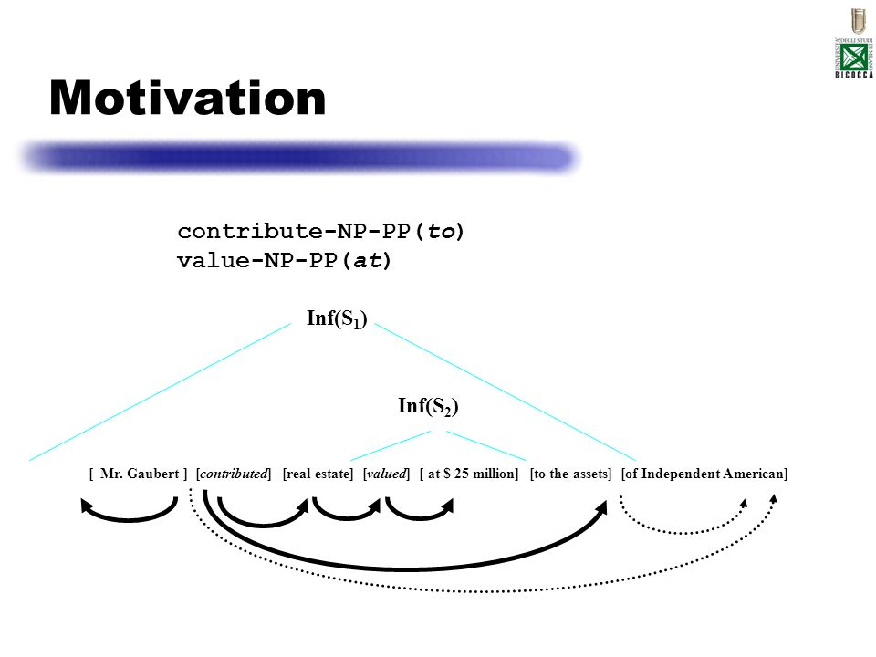 Motivation contribute-NP-PP(to) value-NP-PP(at) Inf(S1) Inf(S2)