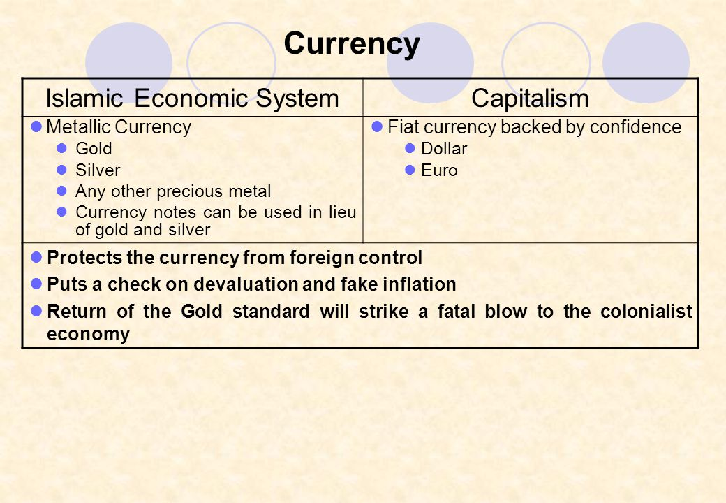 Fiat money meaning in tamil