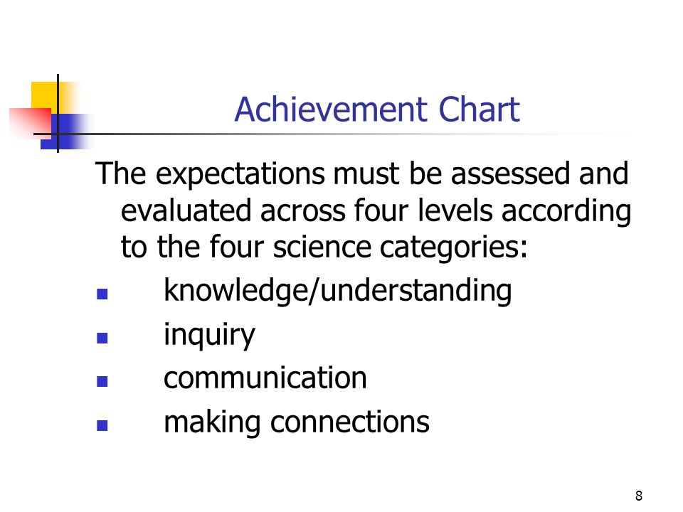 Achievement Chart The expectations must be assessed and evaluated across four levels according to the four science categories: