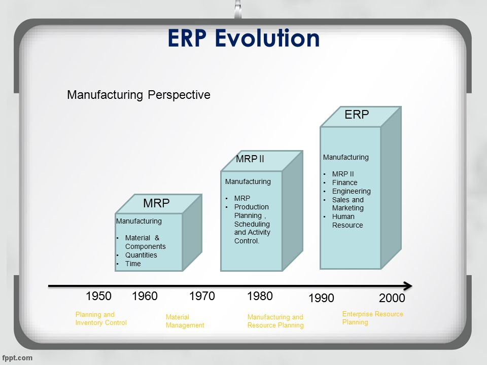 "evolution of erp systems Evolution and trends of information systems  erp ii, what is the evolution of the ""traditional"" erp toward the new technological and business."