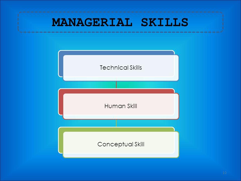 MANAGERIAL SKILLS Technical Skills Human Skill Conceptual Skill