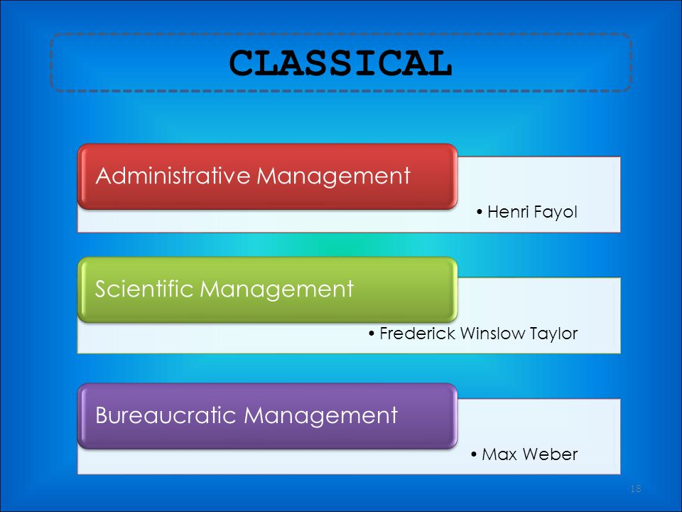 CLASSICAL Administrative Management Scientific Management