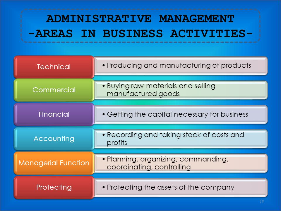 ADMINISTRATIVE MANAGEMENT -AREAS IN BUSINESS ACTIVITIES-