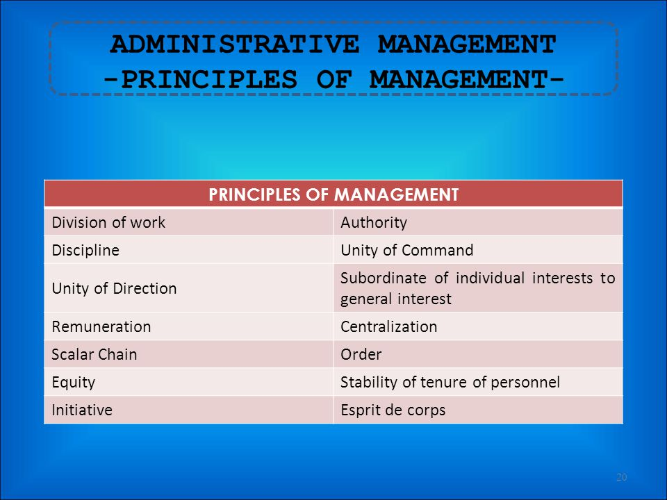 ADMINISTRATIVE MANAGEMENT -PRINCIPLES OF MANAGEMENT-