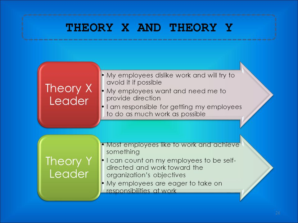 THEORY X AND THEORY Y Theory X Leader Theory Y Leader