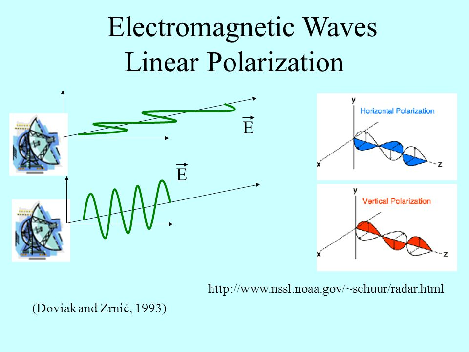 application of em wave in radar Radiofrequency (rf) radiation, which includes radio waves and microwaves, is at the low-energy end of the electromagnetic spectrum it is a type of non-ionizing radiation  non-ionizing radiation has enough energy to move atoms in a molecule around or cause them to vibrate, but not enough to ionize (remove charged particles such as electrons.
