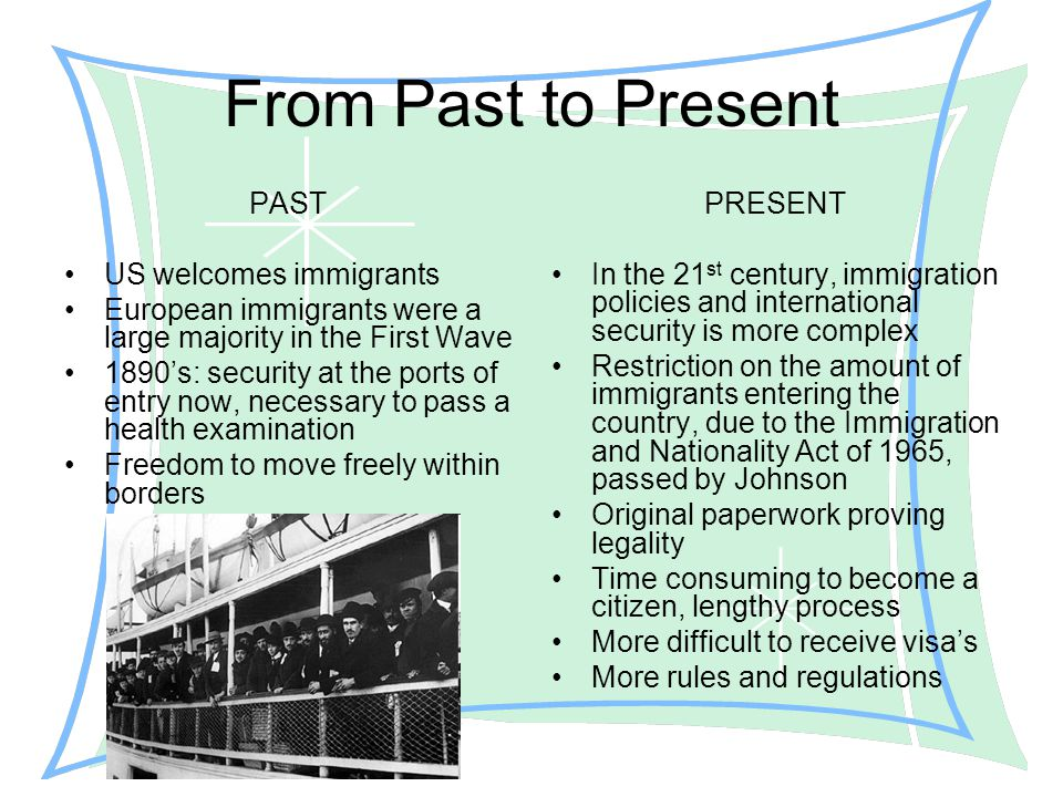 immigration in america past present and Immigration archives - the immigrant, past and present brief history of immigration to america 1905 the character of immigration, past and present.