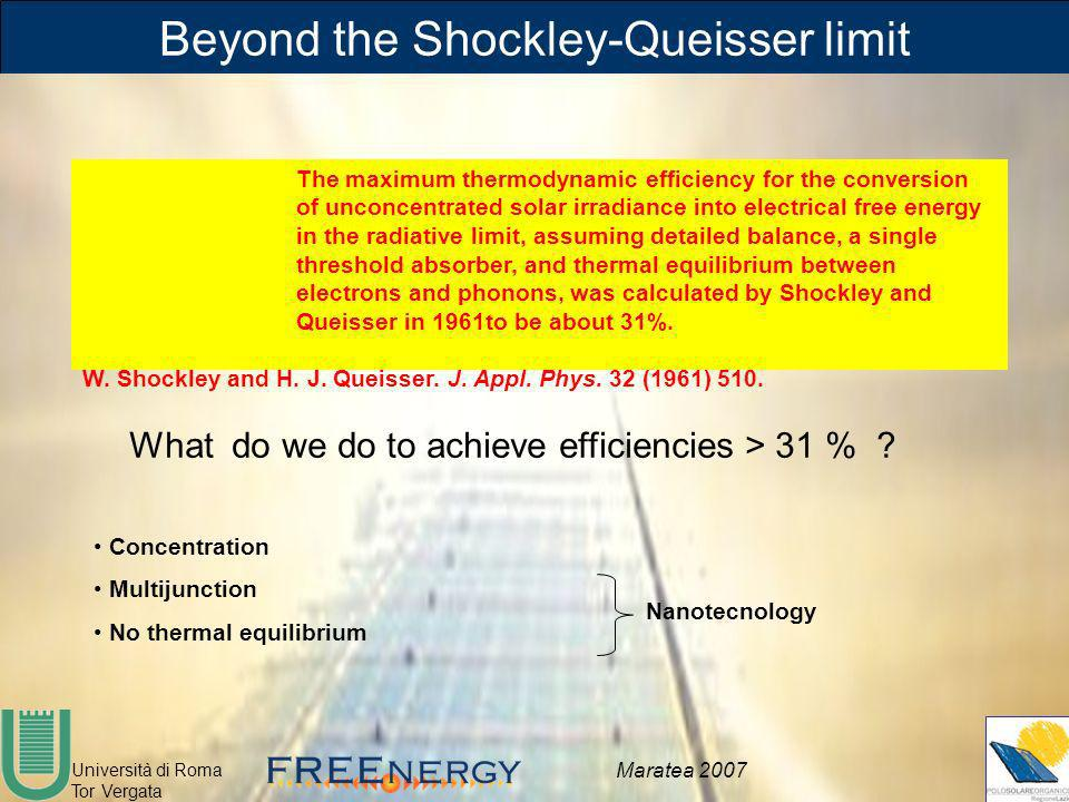 Beyond the Shockley-Queisser limit