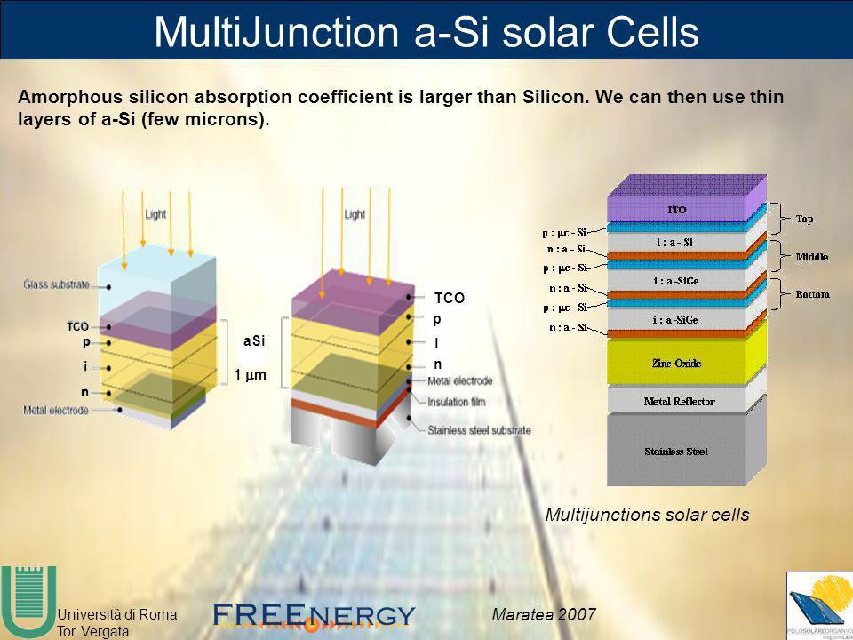 MultiJunction a-Si solar Cells