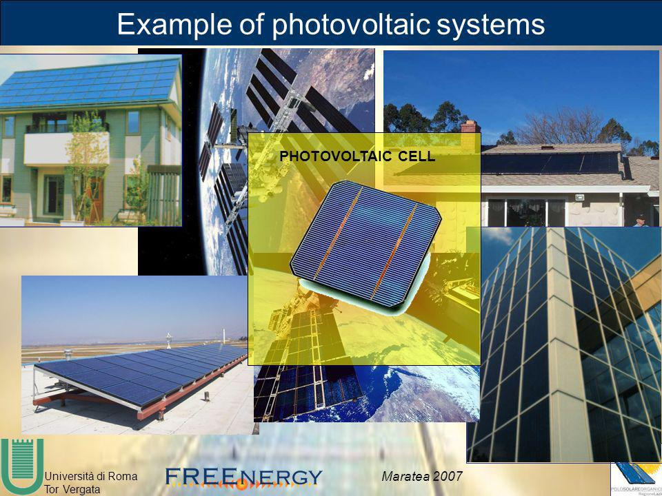 Example of photovoltaic systems