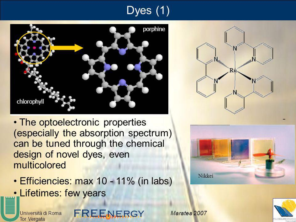 Dyes (1) The optoelectronic properties (especially the absorption spectrum) can be tuned through the chemical design of novel dyes, even multicolored.