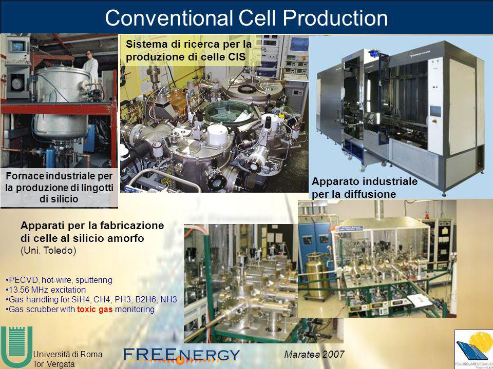 Conventional Cell Production