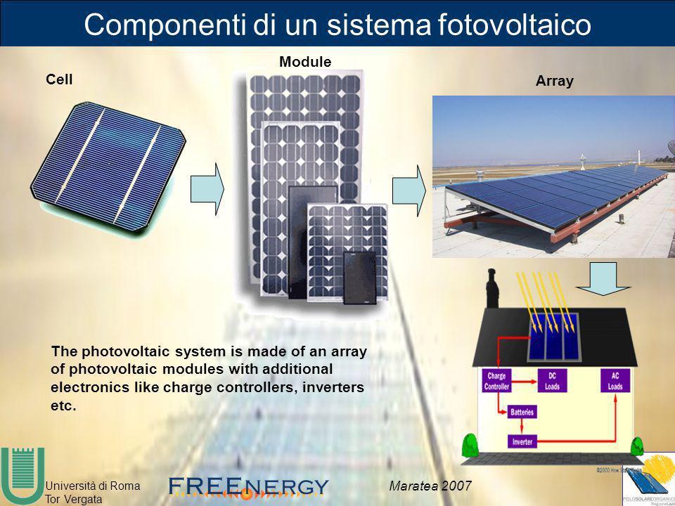 Componenti di un sistema fotovoltaico