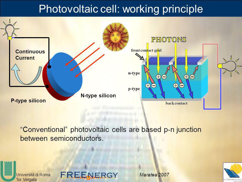 Photovoltaic cell: working principle