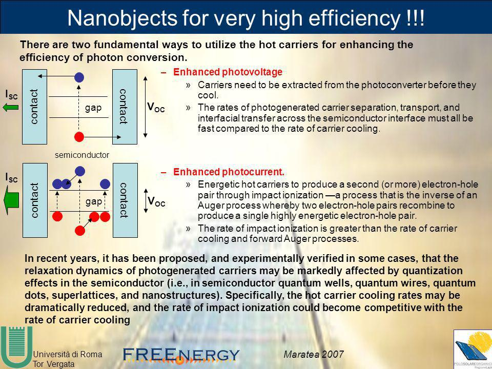 Nanobjects for very high efficiency !!!