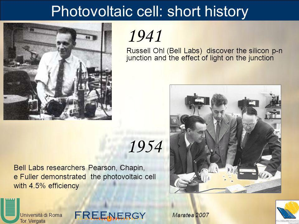 Photovoltaic cell: short history