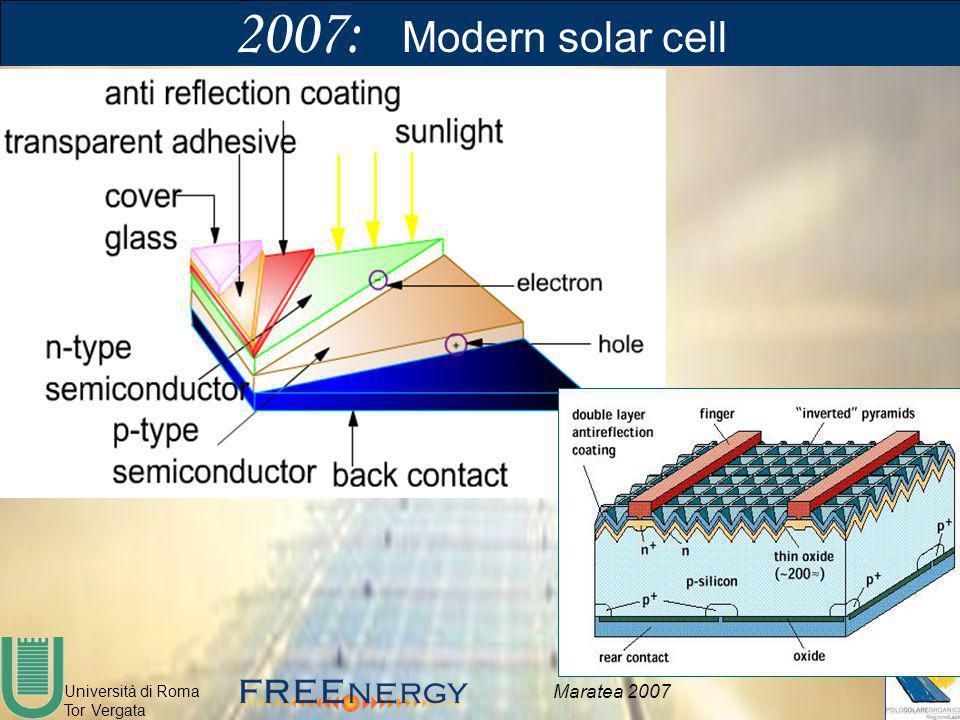 2007: Modern solar cell